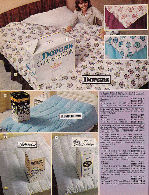 Argos Catalogue Bedding 1976