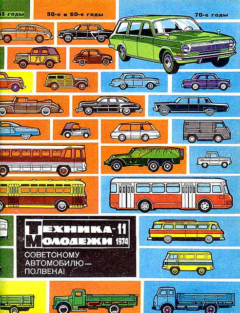 Magazine from Russia 1974