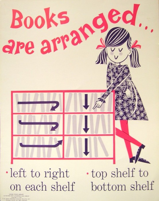 1960s Book Poster